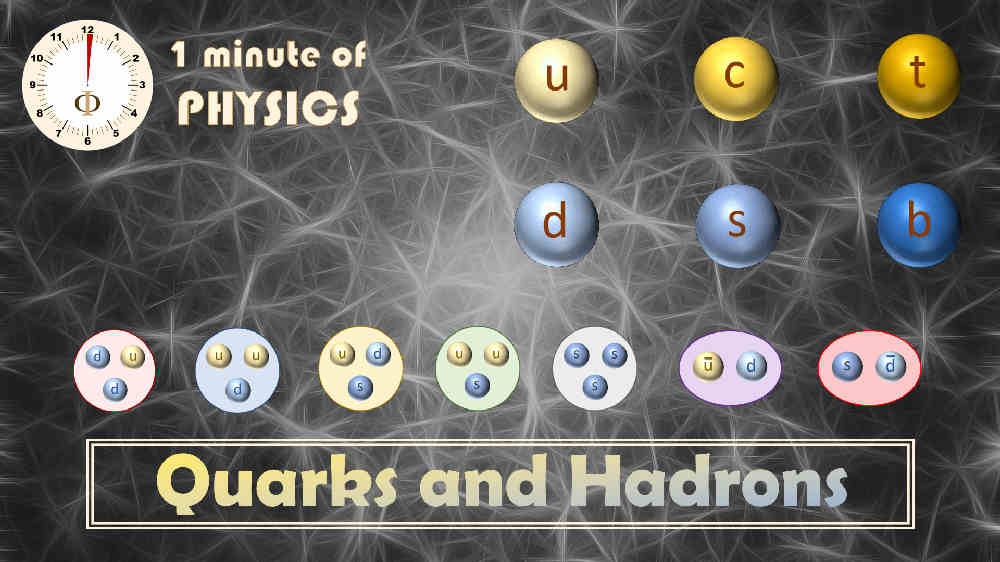 Quarks and Hadrons - a 1 minute dive into particle physics