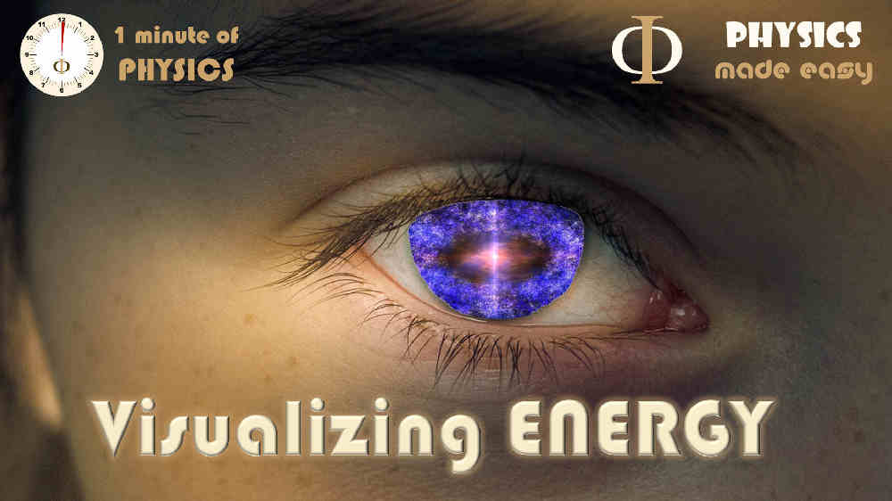 """Video showing you ways to """"see"""" Energy"""