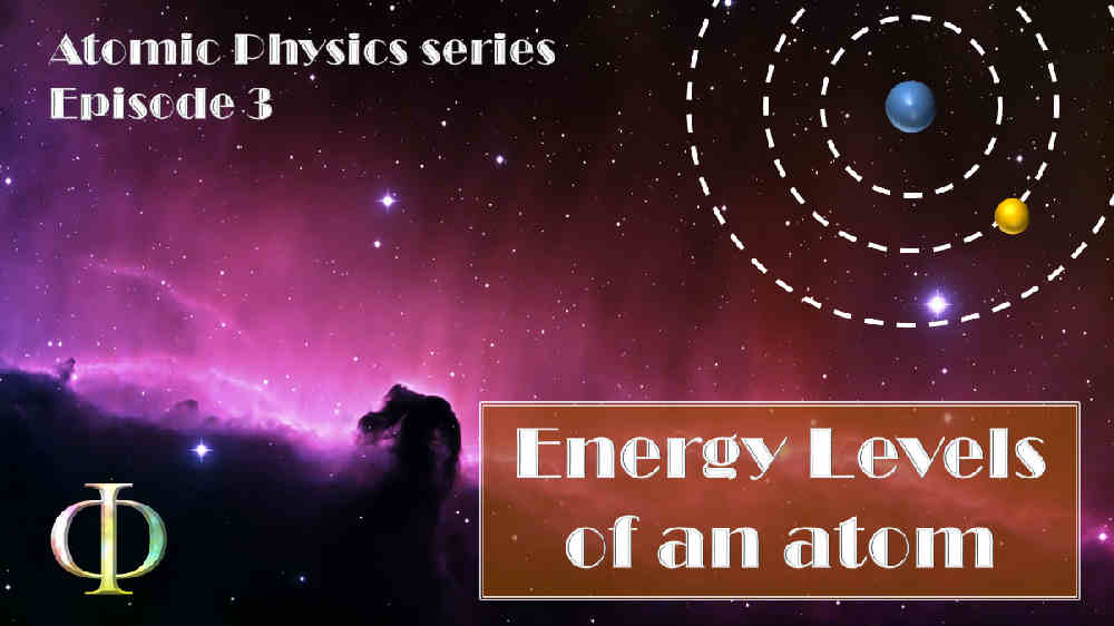 Energy Levels of an Atom (Atomic Physics)