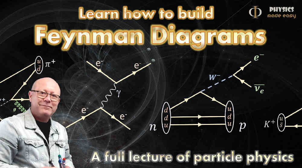 Learn how to build Feynman diagrams: a mini-course in particle physics for high school students