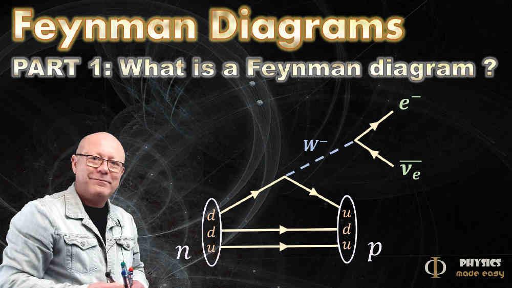 What is a Feynman diagram?