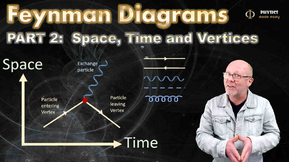 Space, Time and Vertices: a lesson in particle physics for high school students