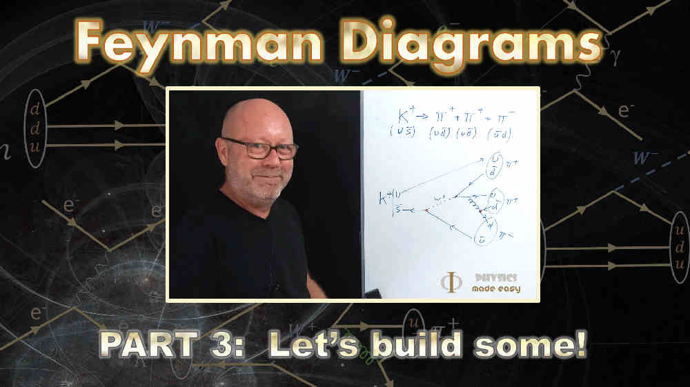 Building Feynman diagrams, a lesson in particle physics for high school students