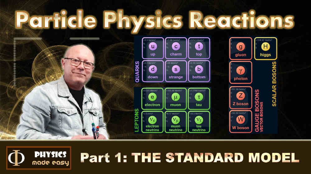 The Standard Model of Particle Physics: a lesson in particle physics for high school students