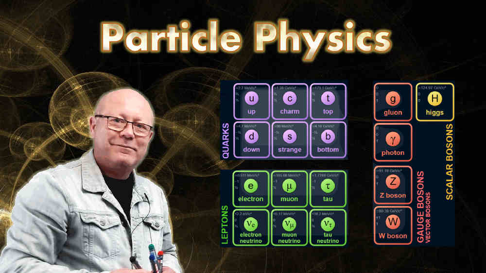 Set of Videos Lessons in Particle Physics (high school physics)