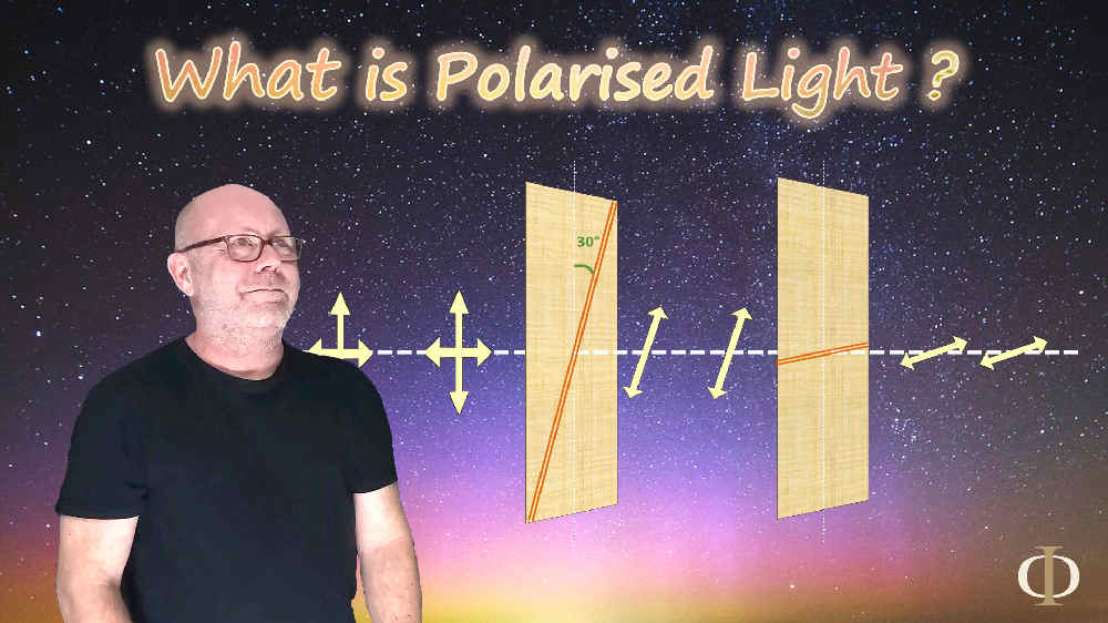 What is Polarised light?