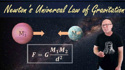 Newton's Law of Gravitation - online course on gravity - physics-made-easy.com