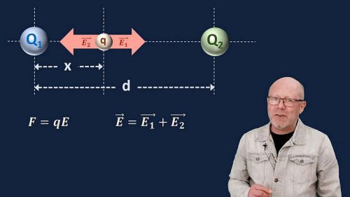 Lesson about Electric Fields - online course on Electricity; physics-made-easy.com